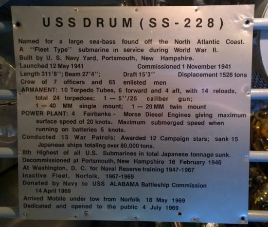 US Drum statistics