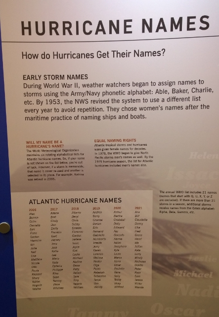 Hurricane names for the next 6 years