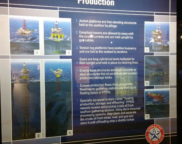 Oil Rig types