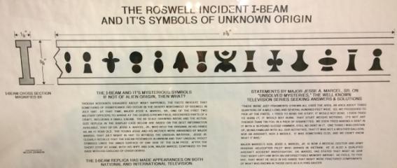 Symbols on the I Beam