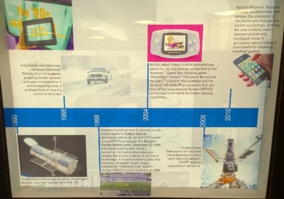 Modern uses of gyro sensors