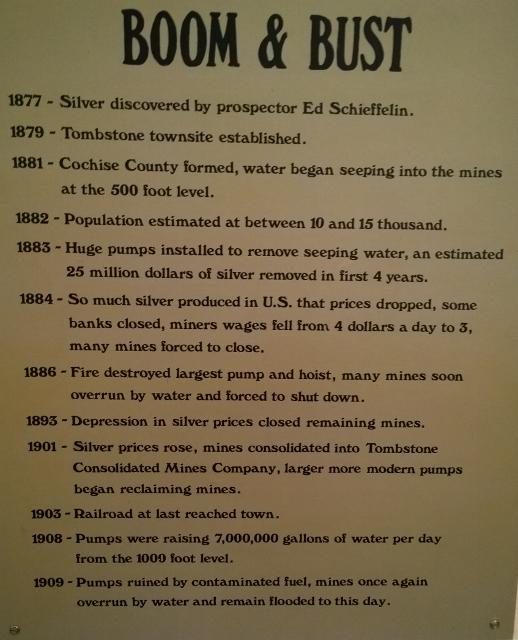 Tombstone Mining History