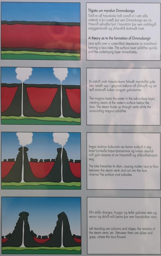 How Dimmuborgir formed the lava pillars