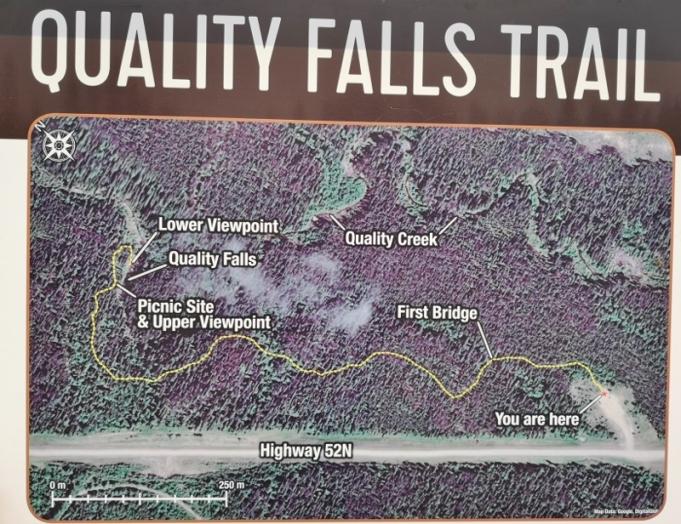 Quality Falls