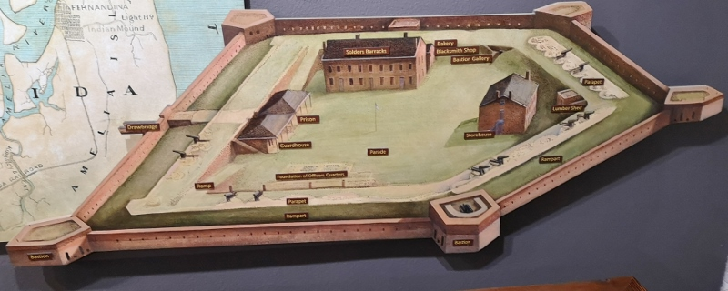 Third System design for Fort Clinch
